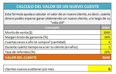 marketing-digital-lenceria-mayorista-1