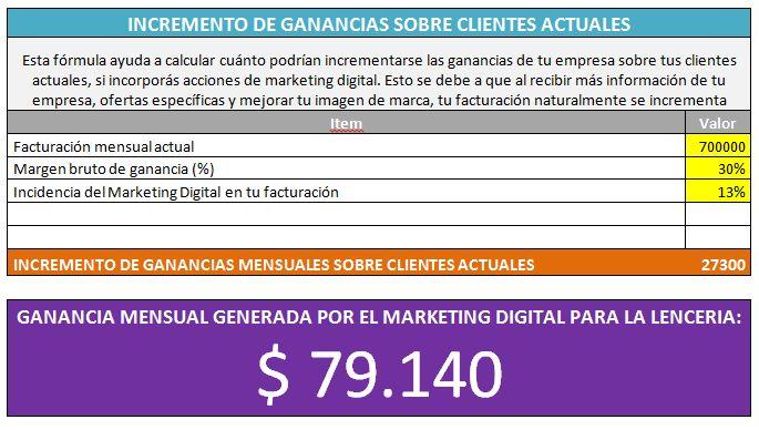 marketing-digital-lenceria-mayorista-2