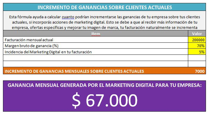 marketing-digital-venta-muebles-2